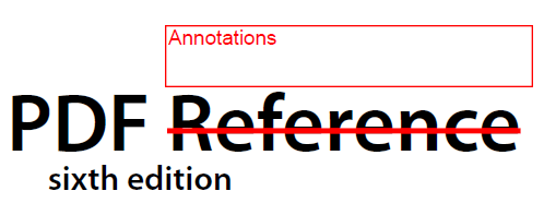 Annotations in PDF Files, what are they and why use them?